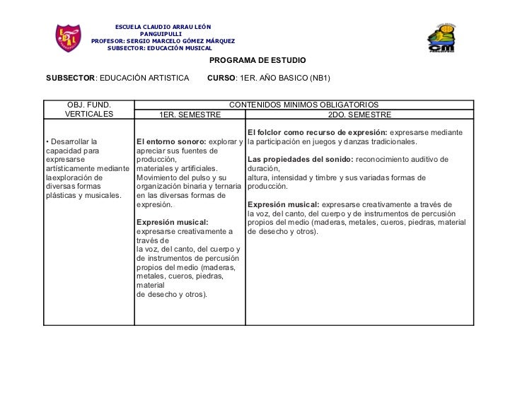 PLANIFICACION DE NB1 PRIMER AÑO BASICO