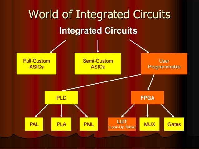unit 1 assignment 1 integrated circuit Introduction to electrical measurements and electronic circuits week lab day assignment 1,2 1 exp:11 instrument integrated circuits (1 each.