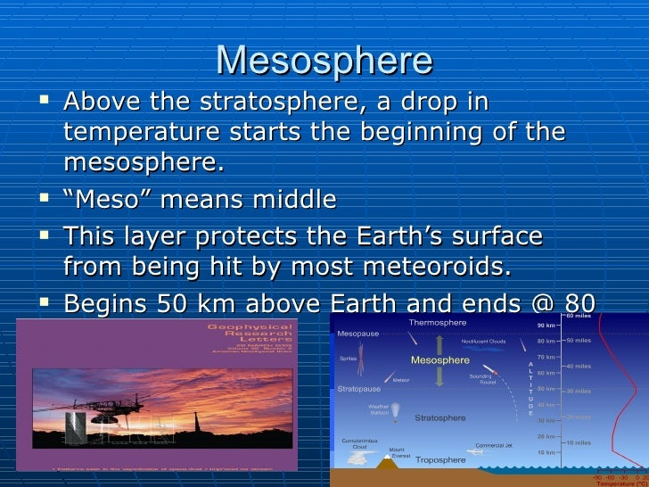 Back > Gallery For > Mesosphere Facts