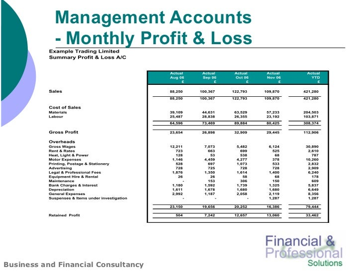 profit and loss account of nestle Nestlé pakistan limited profit and loss account for the year ended 31 december 2010 sales - net cost of goods sold gross profit distribution and selling expenses.