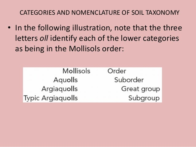 Fpt 2093 soil science week 10 soil taxonomy for Soil 8 letters