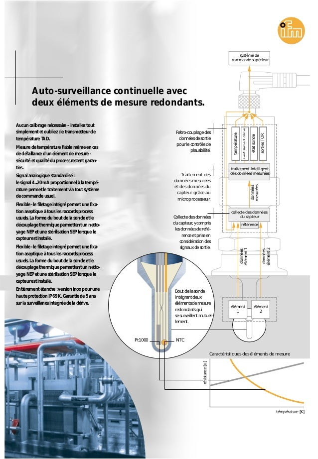 Brochure capteurs de température TAD (2006)