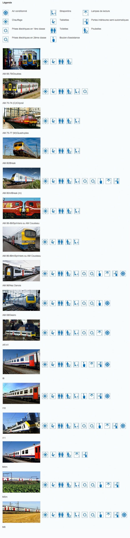 Les facilités de train à la SNCB