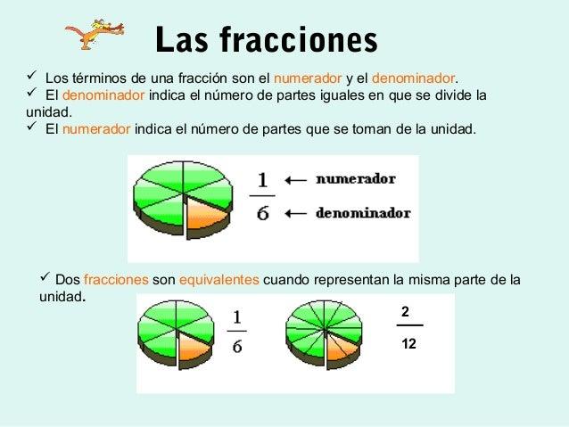 Las fracciones  Los términos de una fracción son el numerador y el denominador.  El denominador indica el número de part...
