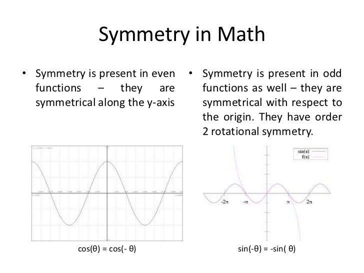 Symmetric math gallery for Meaning of symmetrical