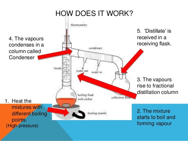 Air Column Definition For Kids