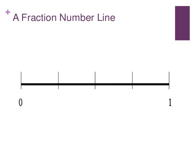 Drawing Number Lines With Fractions : Fractions on a number line