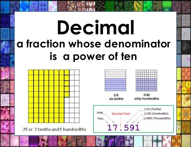 Fraction Unit Vocabulary Word Wall