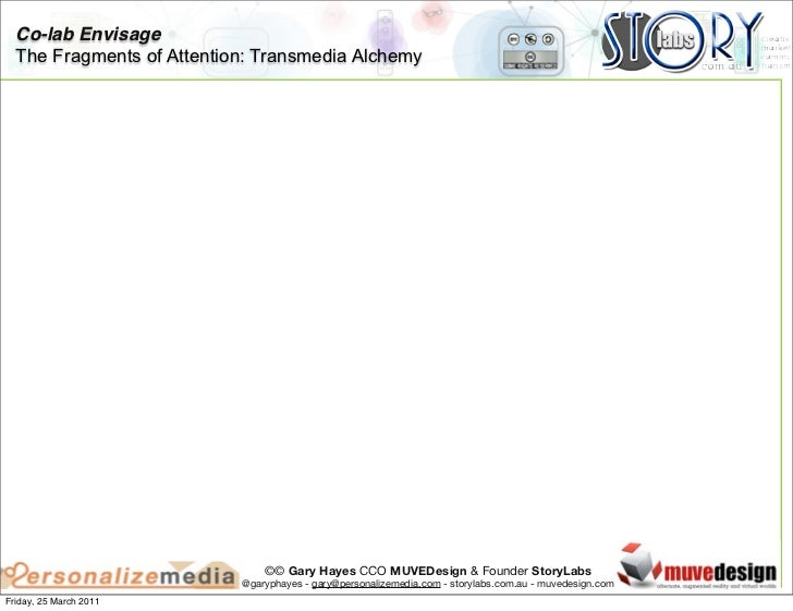 Fragments of Attention -  Transmedia Alchemy