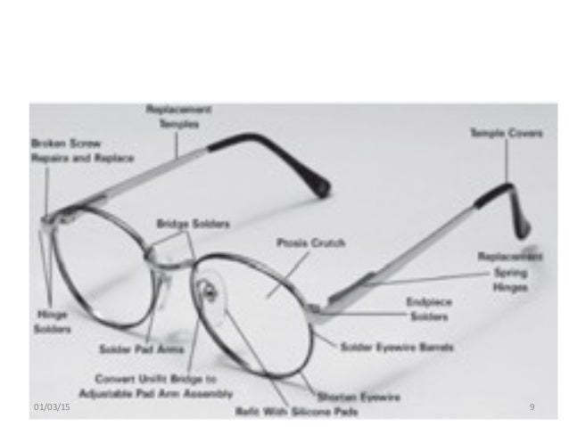 Eyeglass Frame Joint : Different types and design of spectacle frames