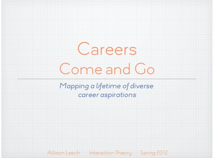 Careers    Come and Go    Mapping a lifetime of diverse        career aspirationsAllison Leach   Interaction Theory   Spri...