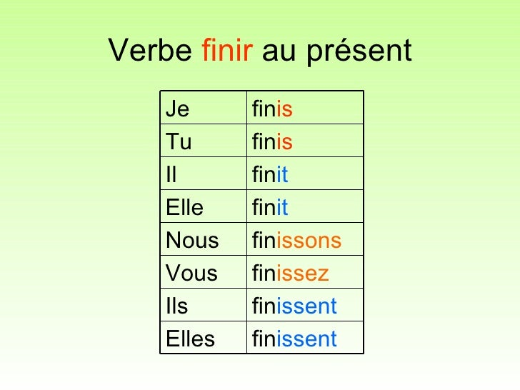 conjugaison du verbe essayer au present You should make an android and iphone app that contains all the verbs here, in a quiz format, conjugated for present, past, future tenses and for i, you, he/she/it sell it for 99 cents and make a fortune have a free app with the 150 most for french conjugation i recomend you this website: http://wwwconjugation-frcom.