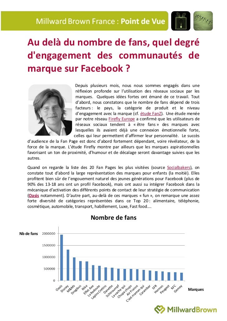 Fanomètre Marketing Magazine/Millward Brown - Octobre 2011