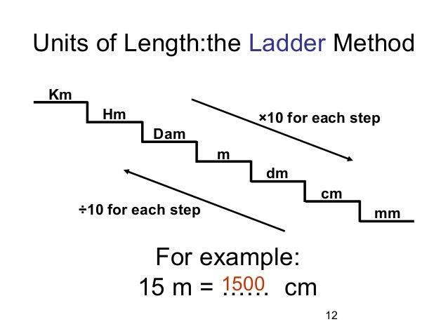 Francesco Unit 2propertiesofmatter on Chart For Converting Metric Units