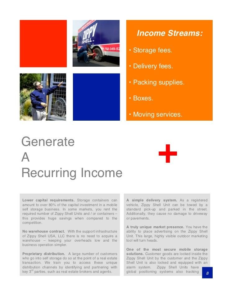 Zippy Shell Usa Llc Franchise Brochure