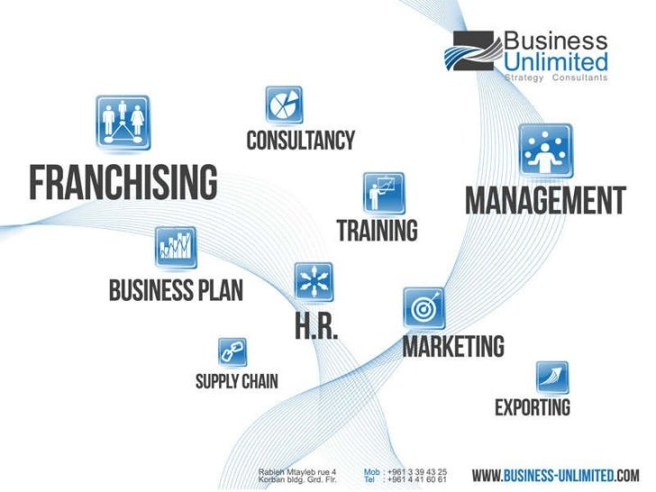 Franchising Integrated Approach System