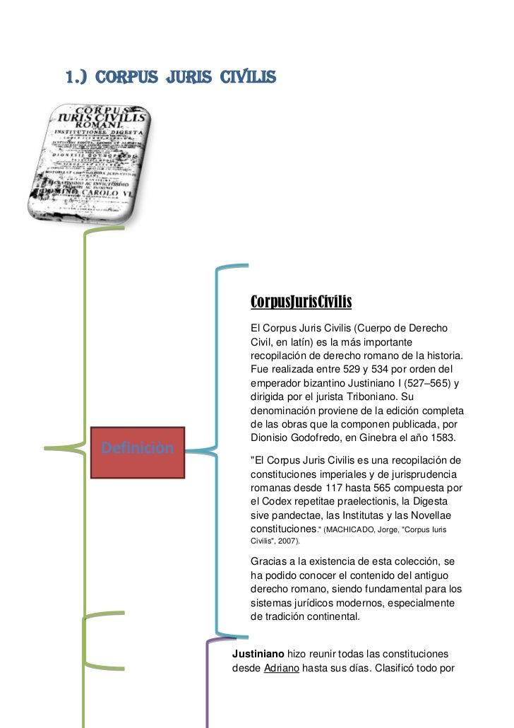 Corpus  Juris  Civilis<br />-56515201594800                                                                         <br />...