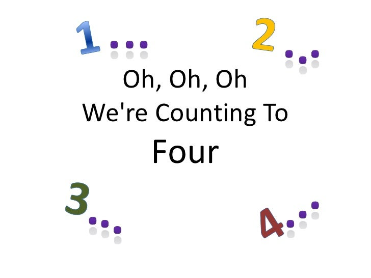 .<br />.<br />.<br />2<br />1<br />.<br />.<br />.<br />Oh, Oh, Oh We're Counting To Three♫♪♫♪♪<br />.<br />3<br />.<...