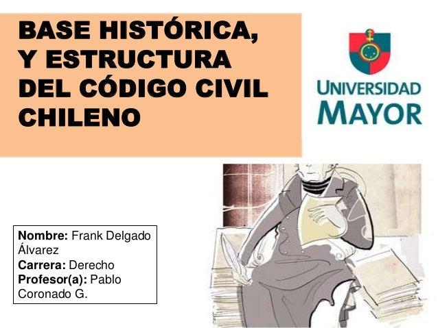 BASE HISTÓRICA,Y ESTRUCTURADEL CÓDIGO CIVILCHILENONombre: Frank DelgadoÁlvarezCarrera: DerechoProfesor(a): PabloCoronado G.
