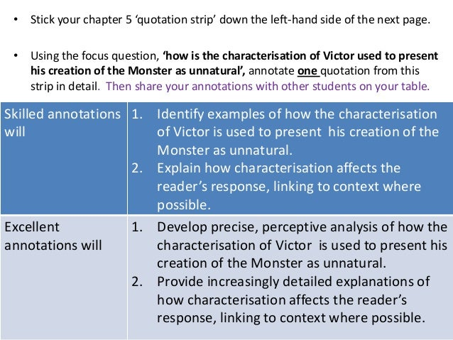 frankenstein essay quotes Close reading and frankenstein essay quotes reader response helpful for writing essays, studying or teaching frankenstein a short frankenstein essay quotes summary of mary shelley's.