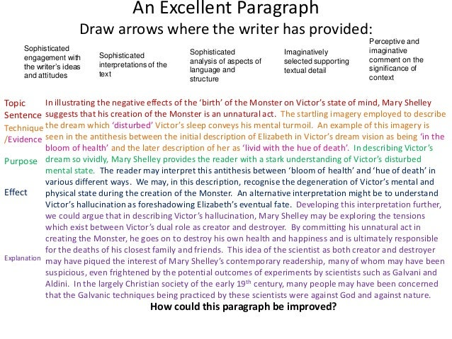 describing my shell essay Great collection of paper writing guides and free samples ask our experts to get writing help submit your essay for analysis.