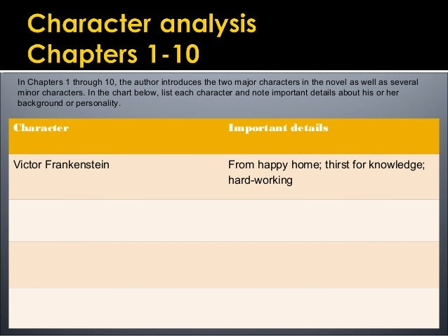 In Frankenstein, how are clerval different in terms of their personality a drives?