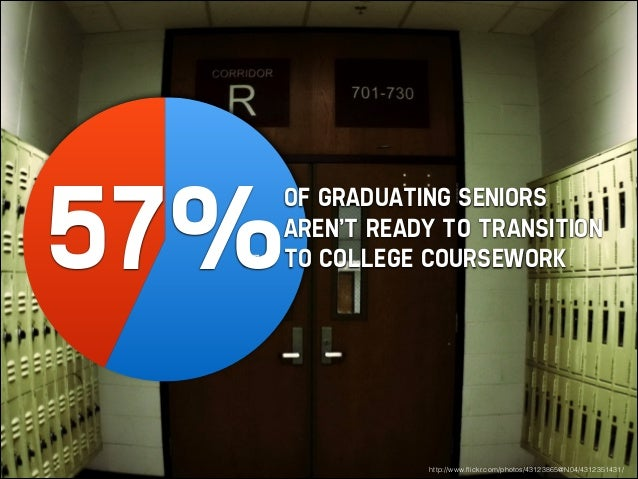 57% 43%  57%  of graduating seniors aren't ready to transition to college coursework  http://www.flickr.com/photos/43123865...