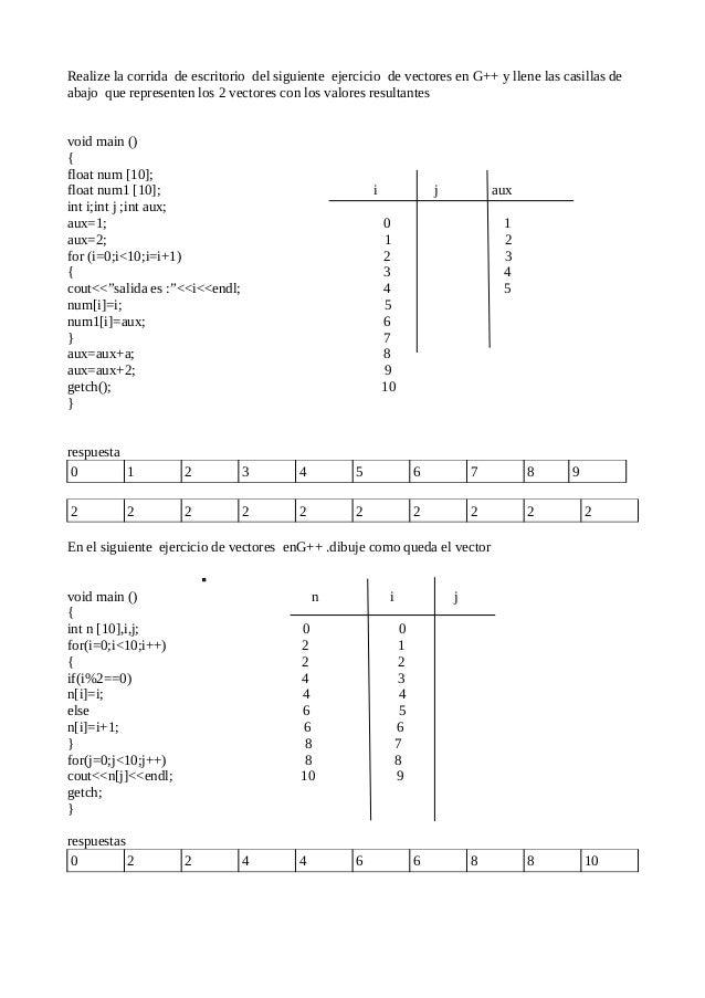 Realize la corrida de escritorio del siguiente ejercicio de vectores en G++ y llene las casillas deabajo que representen l...