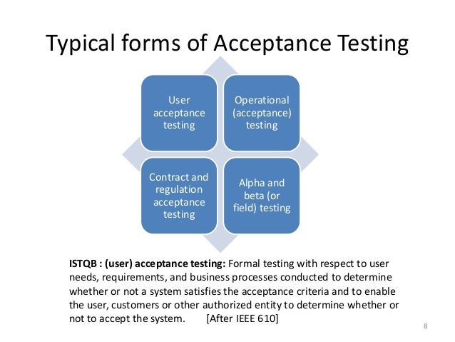 39 acceptance testing in agile what does it mean to you 39 by fran o 39 h. Black Bedroom Furniture Sets. Home Design Ideas