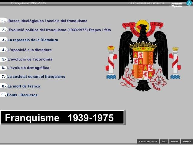 SORTIR Franquisme 1939-1975 TORNAR Armand Figuera Història d'Espanya i Catalunya INICIFONTS i RECURSOS 1.- Bases ideològiq...