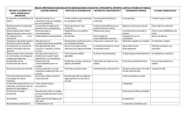 Frases De Observaciones Para Las Boletas De Primaria | MEJOR CONJUNTO
