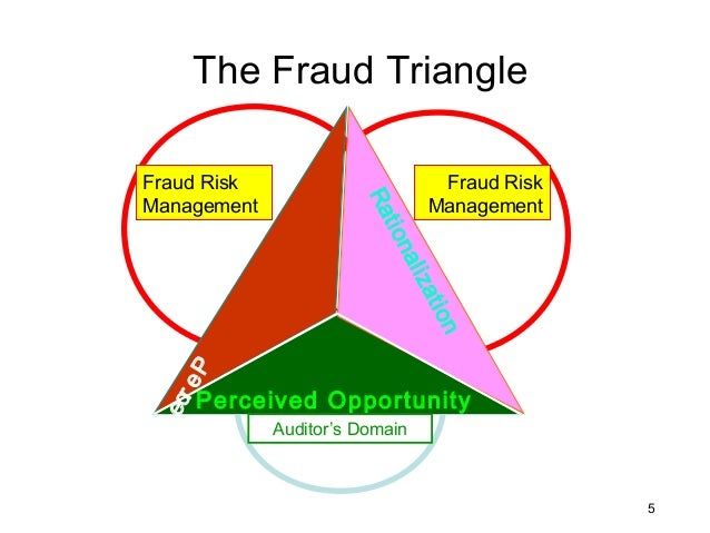 fraud risk management Bottomline's fraud and risk management solutions help organizations to monitor, reduce, and manage risk from regulatory compliance to fraud detection.