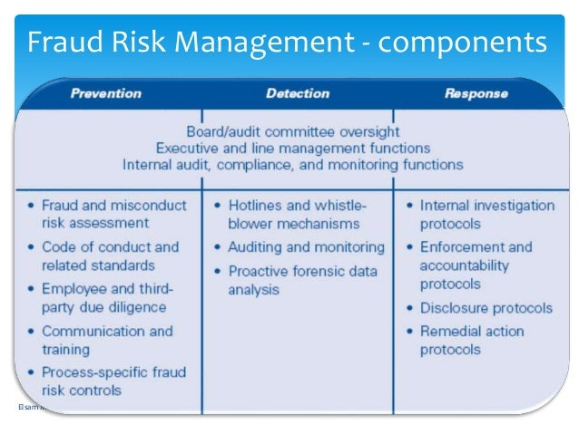 fraud risk management The manager, fraud risk management is responsible for fraud mitigation  strategy, design and operations for new product offerings in xfinity.