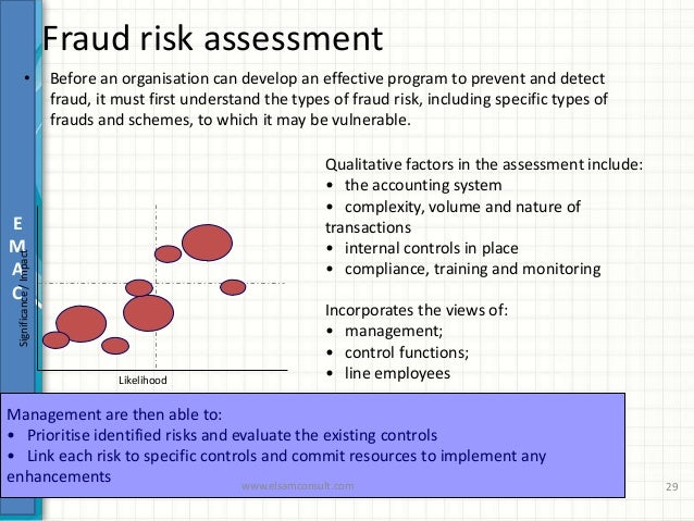fraud risk assessment The fraud risk assessment platform helps organisations to identify, assess, mitigate and manage fraud risks across different dimensions and over 600 different risk factors by providing a standardised process for performing risk assessments on the core requirements of the fraud risk management framework and provides a graphical.
