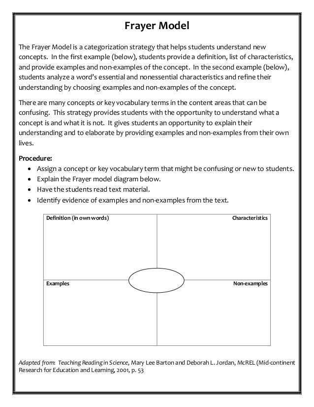 Frayer Model The Frayer Model is a categorization strategy that helps students understand new concepts. In the first examp...
