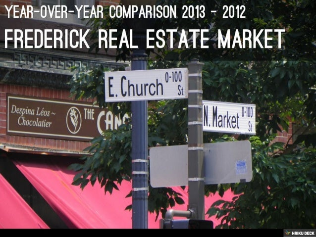 Frederick Real Estate Market Year-Over-Year 2013 - 2014