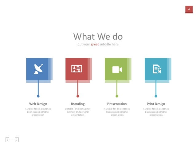 Powerpoint Presentation Templates With Animation