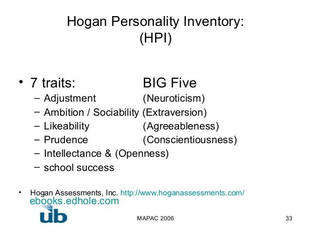 Hogan Personality Inventory Test Free