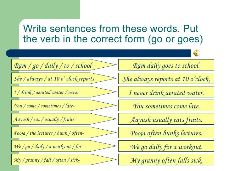 Online correct english sentences