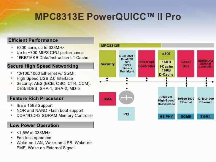 MPC8313E PowerQUICC II Pro Pro...