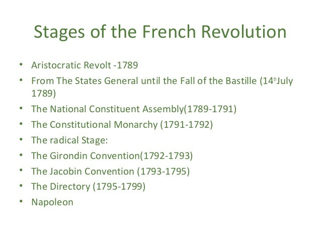 what justice means to me essay Cause and Effects of the French Revolution Essay