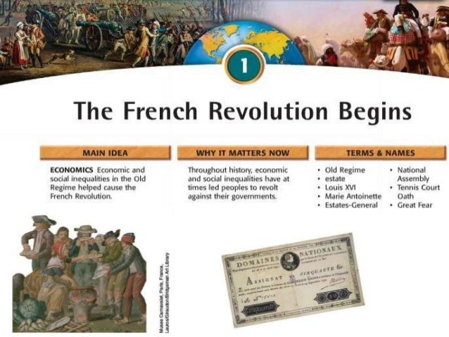 3 causes of the french revolution essays