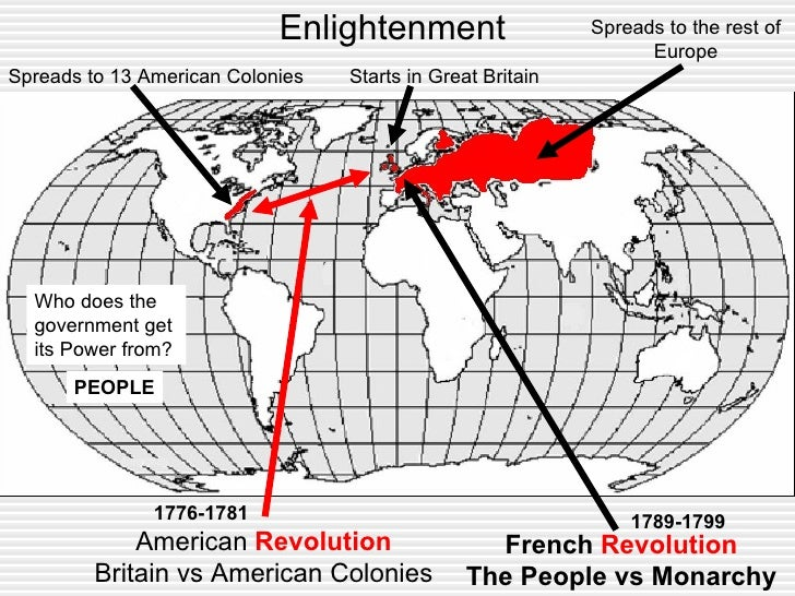 a comparison between the american revolution and the french revolution Restricted access the origin and principles of the american revolution,  compared with the origin and principles of the french revolution friedrich  gentz.