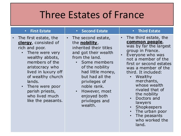 the three types of revolutions essay