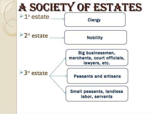 aa ssoocciieettyy ooff eessttaatteess 1st estate 2nd estate 3rd estate French Revolution Estates System