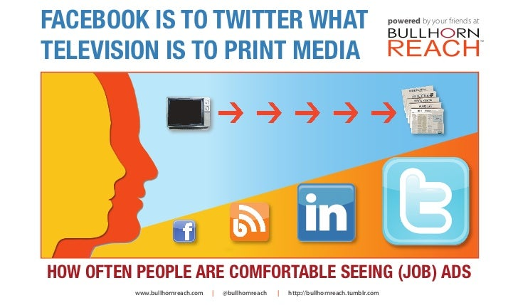 FACEBOOK IS TO TWITTER WHAT                                                                  powered by your friends atTEL...