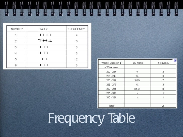 Frequency tables statistics for Table 6 statistics