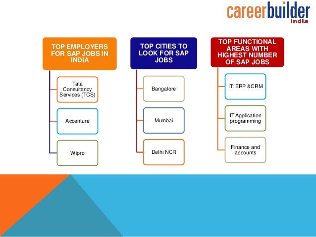 Paper writing service online jobs in india