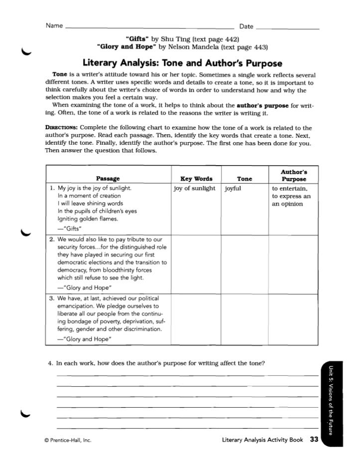 tone analysis thesis Tone analyzer captures the salient three among these that we found to be relevant for tone analysis ibm watson tone student essays on the basis.