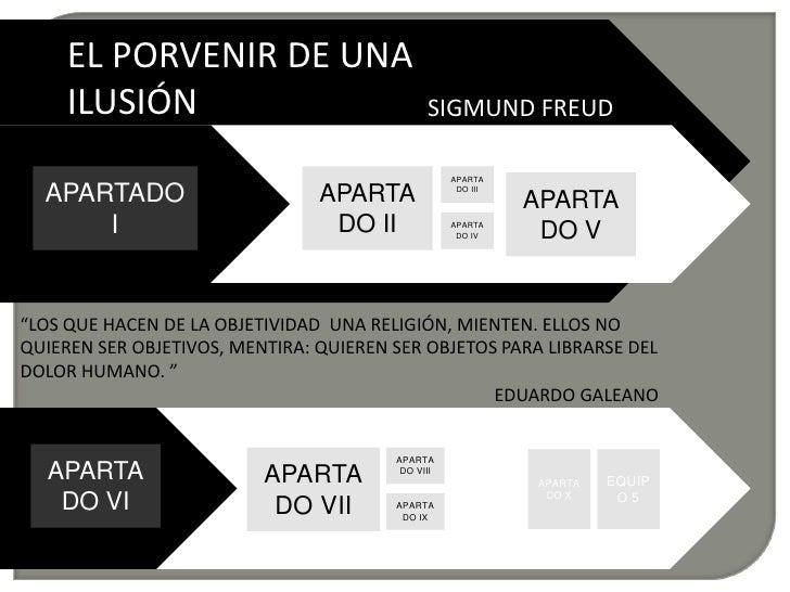EL PORVENIR DE UNA ILUSIÓN<br />SIGMUND FREUD<br />APARTADO I<br />APARTADO II<br />APARTADO III<br />APARTADO V<br />APAR...
